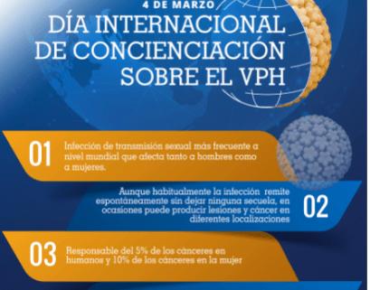 dia internacional concienciación vph